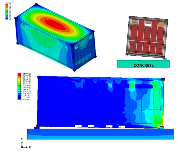 Non Linear Dynamic Analysis Of The Iso 20ft Equipment