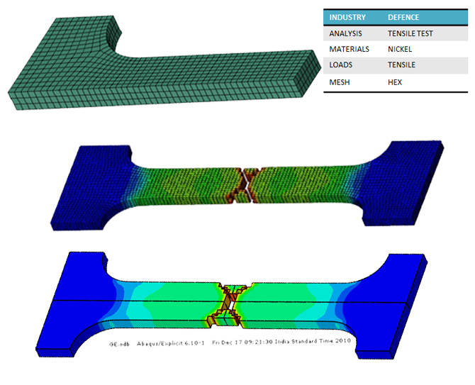 Virtual Tensile Test and material non-Linearity